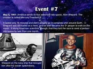Space timeline
