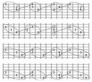 Guitar Theory Pdf