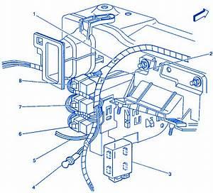 2002 Grand Am Fuse Diagram : pontiac grand prix 3 8l 2002 engine fuse box block circuit ~ A.2002-acura-tl-radio.info Haus und Dekorationen