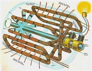 25 Contoh Judul Skripsi Teknik Mesin Generator Yang Bagus