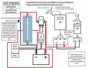 Charge Controller Wiring Diagram  Solarenergy Solarpanels