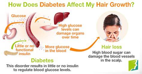 faqs   diabetes affect  hair growth