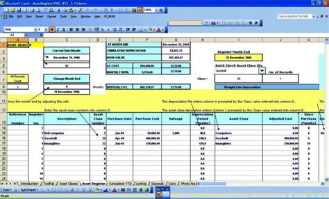 fixed asset register excel template sampletemplatess