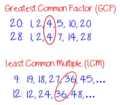 Finding The Gcf And Lcm Using The Cake Method  Math In The Middle