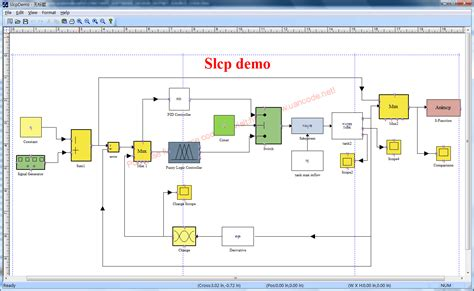 Proces Flow Diagram Component by Flowcharts Network Diagrams Graphical Modeling Software