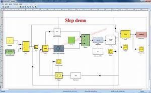 Flowcharts  Network Diagrams  Graphical Modeling  Software