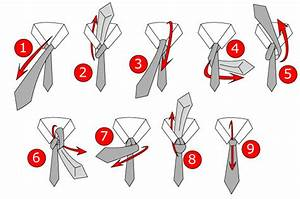How To Tie A Full Windsor Necktie Knot