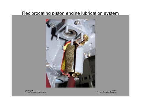 Reciprocating Piston Engine Lubrication System