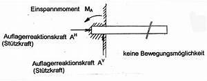 Auflager Berechnen : 3 berechnung derauflagerreaktionskr fte ~ Themetempest.com Abrechnung