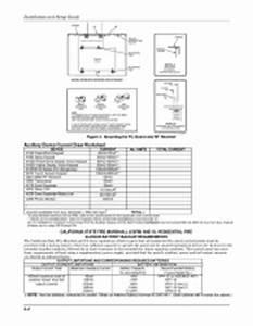 vista 15p circuit board honeywell ademco 6 zone control With honeywell 208427aa power supply circuit board