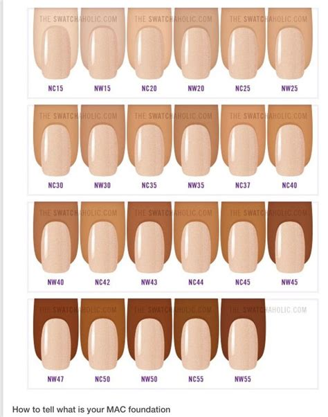 how to what foundation color you are best 25 mac foundation dupes ideas on mac