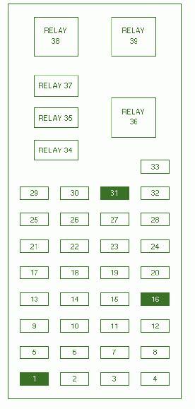 ford taurus relay fuse box diagram circuit wiring