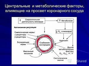 Лечение гипертонии 1 степени медикаментозное