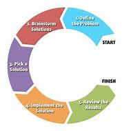 5 step problem solving