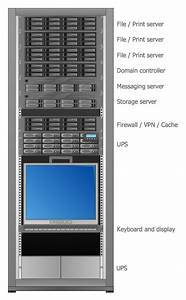Server   Computer And Networks