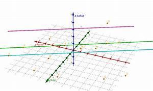 Hauptvektoren Berechnen : 3d raum zeichnen finest grundriss zeichnen und berechnen landhaus grundriss erdgeschoss sowie d ~ Themetempest.com Abrechnung