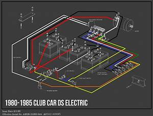 1980 1985 Club Car Ds Electric Wiring Diagram With Images Club