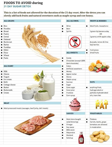 cuisine detox foods to avoid on 21 day sugar detox healthy gluten