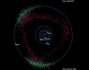 This Cool Video Shows You All ~600,000 Asteroids ...