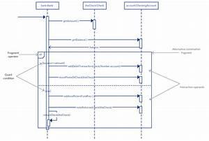 Diagrams Data Flow Diagram For Online Examination System