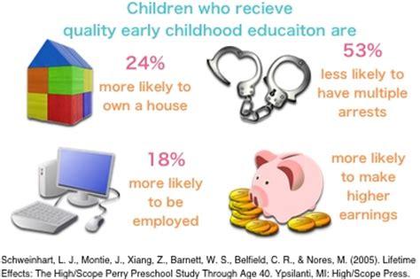 yokohama preschool amp childcare orchard kinder 294   e early education benefits
