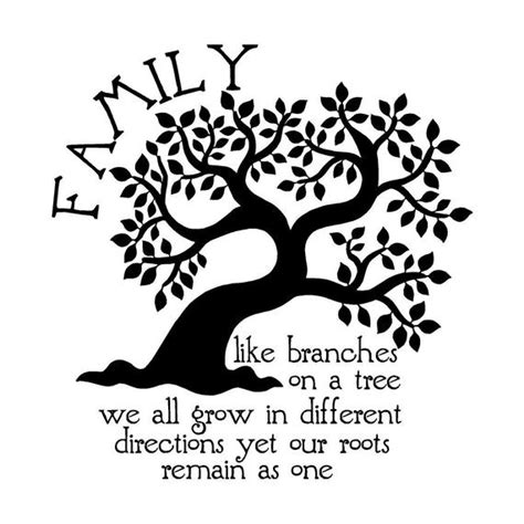 NEW Family Like Branches On A Tree We All Grow by