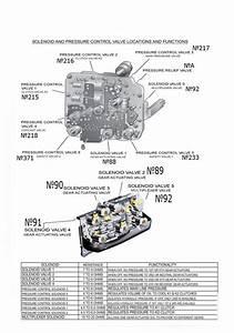 Transmission Repair Manuals 02e Dsg Dq250 Dq200