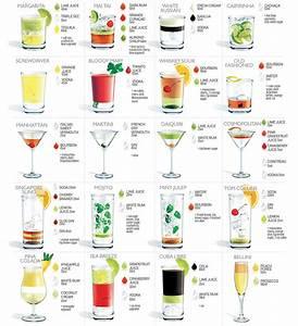Best 25+ Most popular cocktails ideas on Pinterest