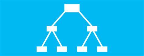 understanding  wordpress template hierarchy elegant