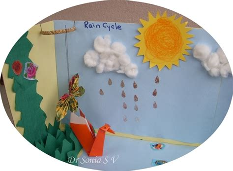 cards crafts  kids projects water cycle  rain cycle