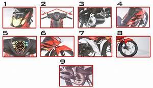 Review  Honda Blade 110r