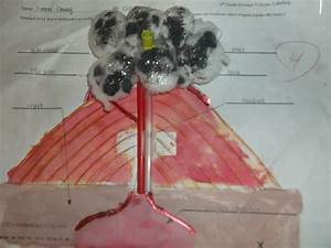 Detailed Diagram Of A Volcano
