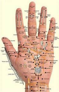 Een ontstoken vinger, behandeling mens en gezondheid