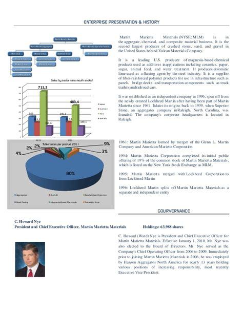 Martin Marietta Materials financial analysis