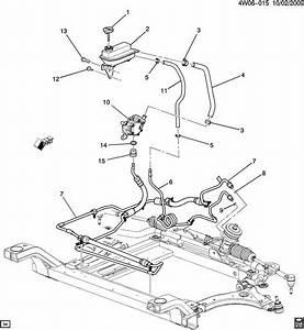 2007 Buick Rendezvous Cxl Problems