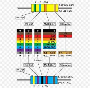 Wiring Diagram Resistor Ohm Electronic Color Code Circuit