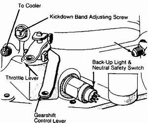 2007 Jeep Wrangler Shifter Diagram