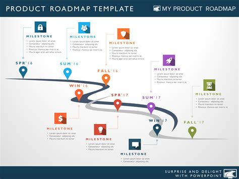 roadmap template ppt product strategy portfolio management development cycle project roadmap agile planning simple