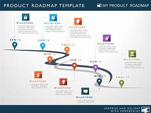 eight phase software planning timeline roadmap powerpoint With pr timeline template