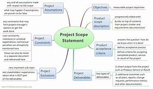 How to define scope for a project for Scope documents project management