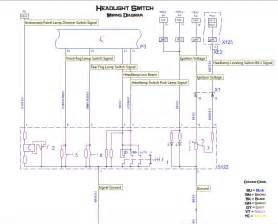 similiar headlight switch wiring keywords headlight switch wiring diagram besides jeep cj7 light switch wiring