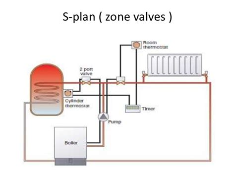 heating system vented central heating system diagram