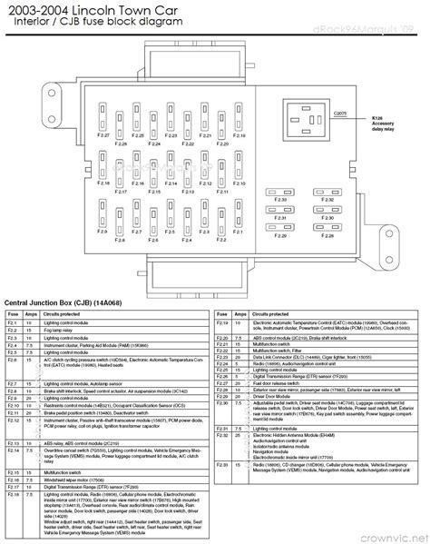 drockmarquis panther platform fuse charts page