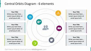 21 Creative Orbit Diagrams With Planets Powerpoint Template
