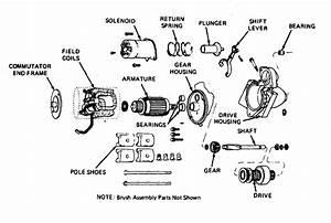 1993 Gm Starter Diagram