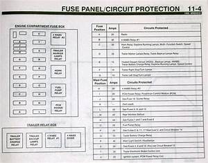 1995 Ford F150 Fuse Panel Diagram