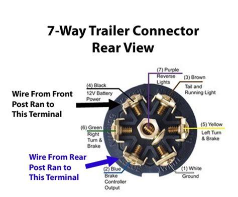 Using Wiring Adapter Install Brake Controller