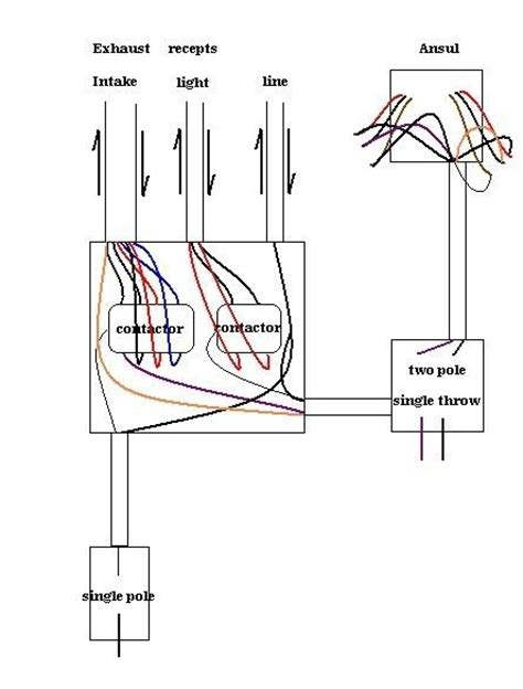 wiring diagram amusing voltage ansul system wiring