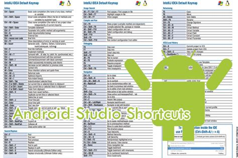 android keyboard shortcuts android studio keyboard shortcuts undercover