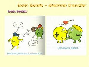 Ppt - Chemical Bonding Powerpoint Presentation  Free Download
